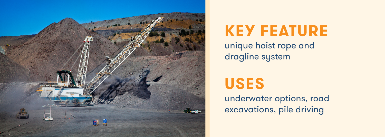 A dragline excavator has a hoist and rope system for underwater applications and road excavators.