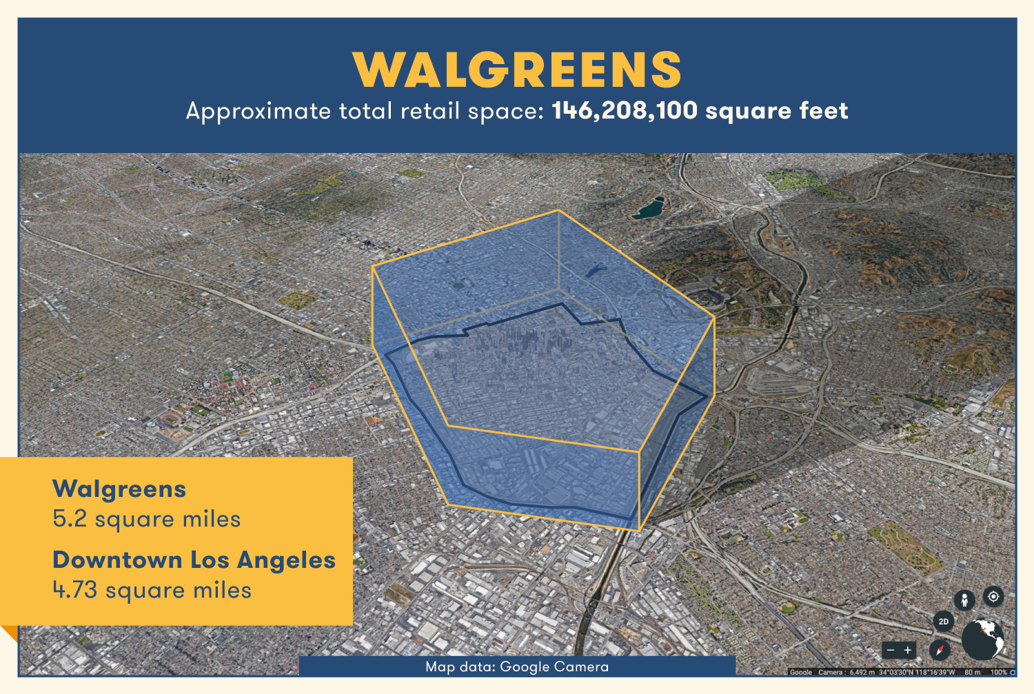 A giant Walgreens would cover an area of 5.2 square miles — slightly larger than the size of downtown Los Angeles.