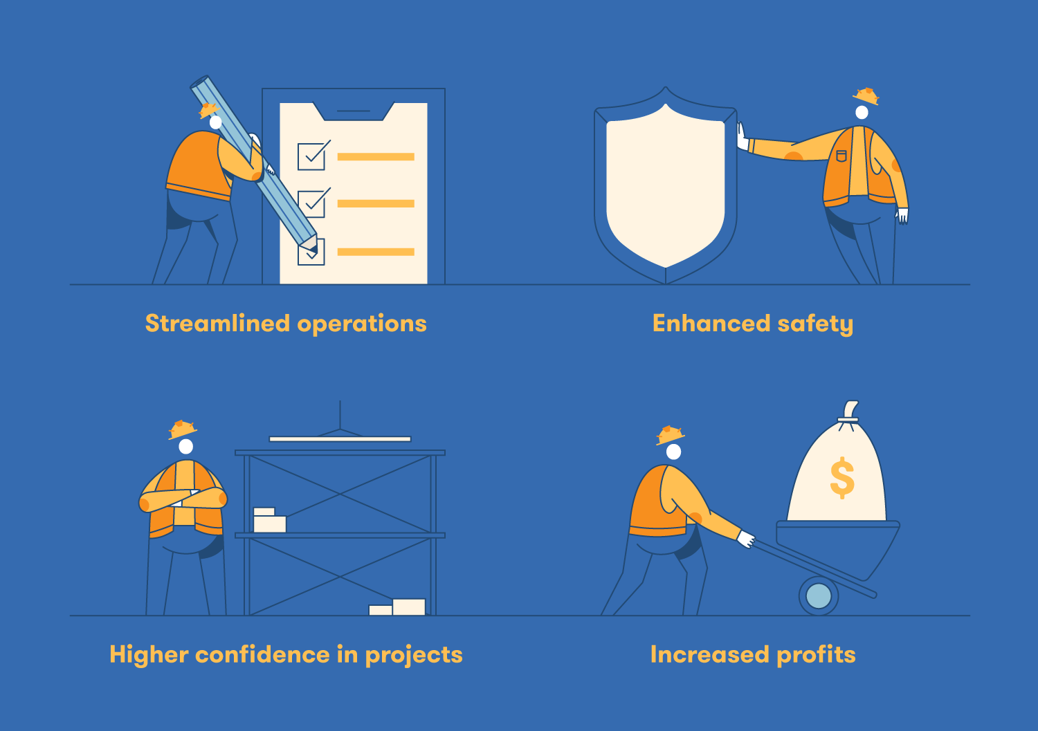 Illustration showing the benefits of construction risk management