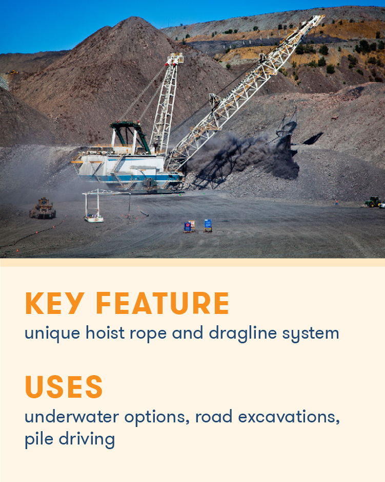 A dragline excavator is used mainly underwater applications and road excavators.