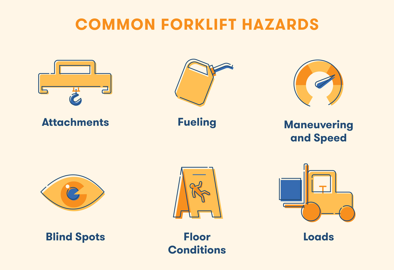 recap of forklift hazards