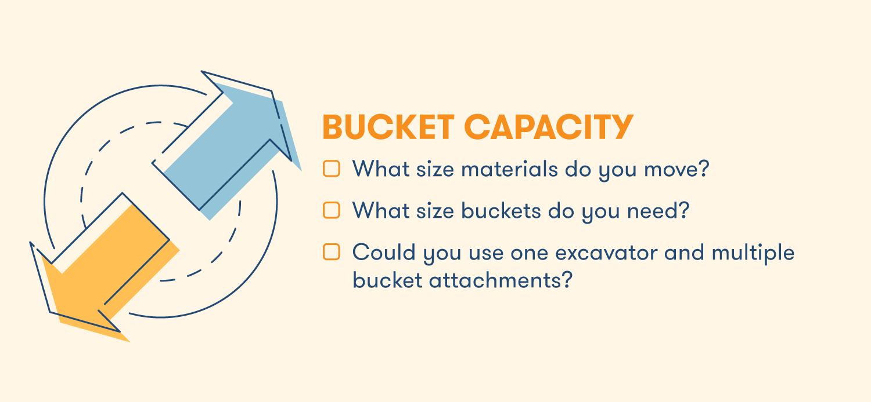 Bucket capacity