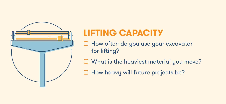 Lifting Capacity