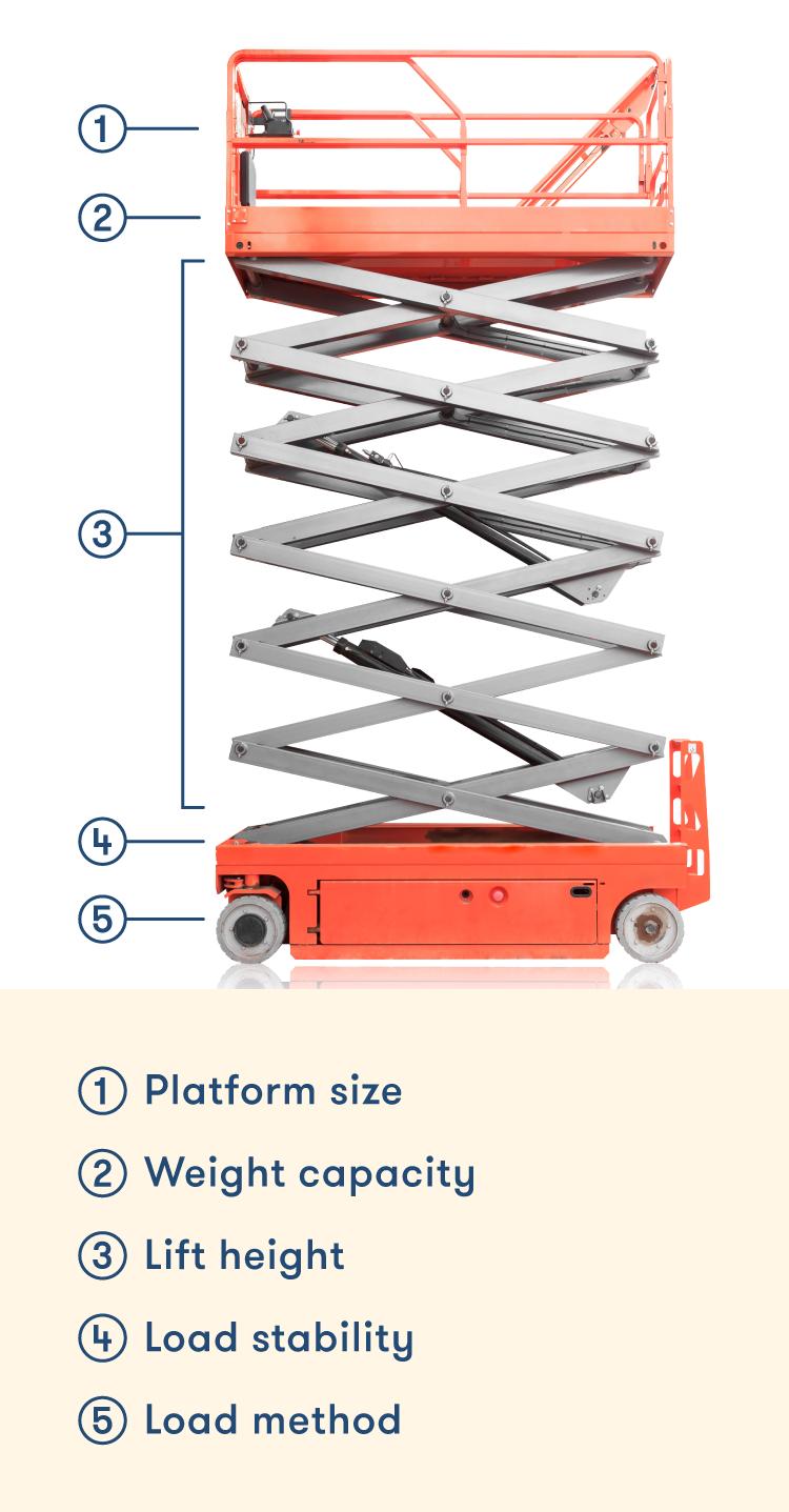 Scissor Lift Diagram