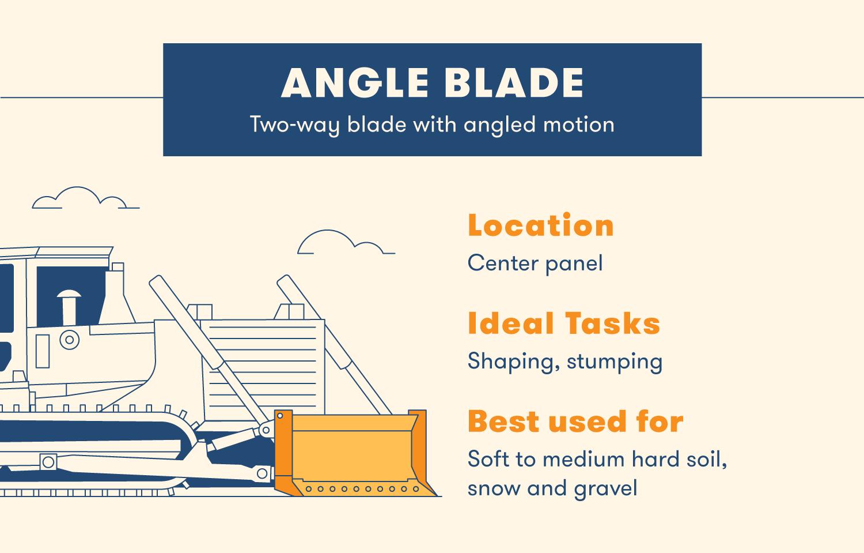angle blade bulldozer