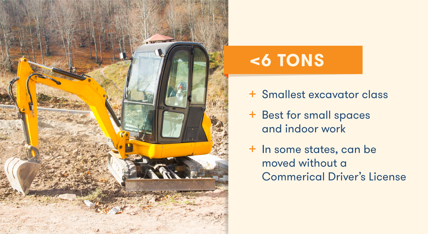 Excavator Sizes Which One To Choose For Your Project