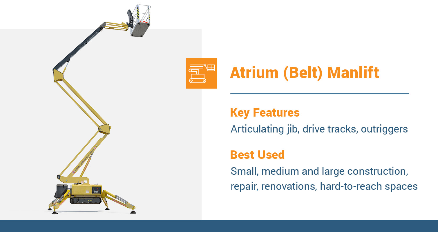 Manlift Types-Atrium-Manlift