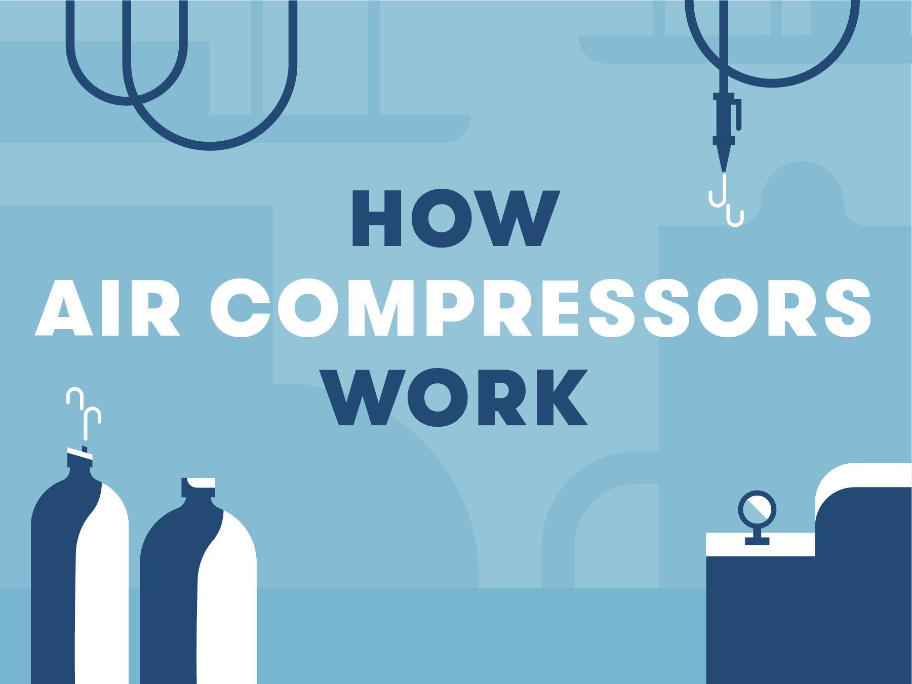 How Air Compressors Work: An Animated Guide