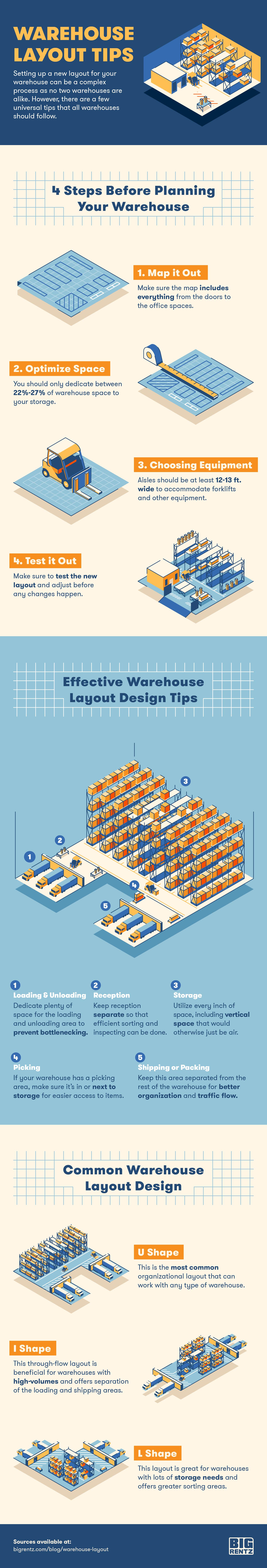 BigRentz warehouse layout infographic