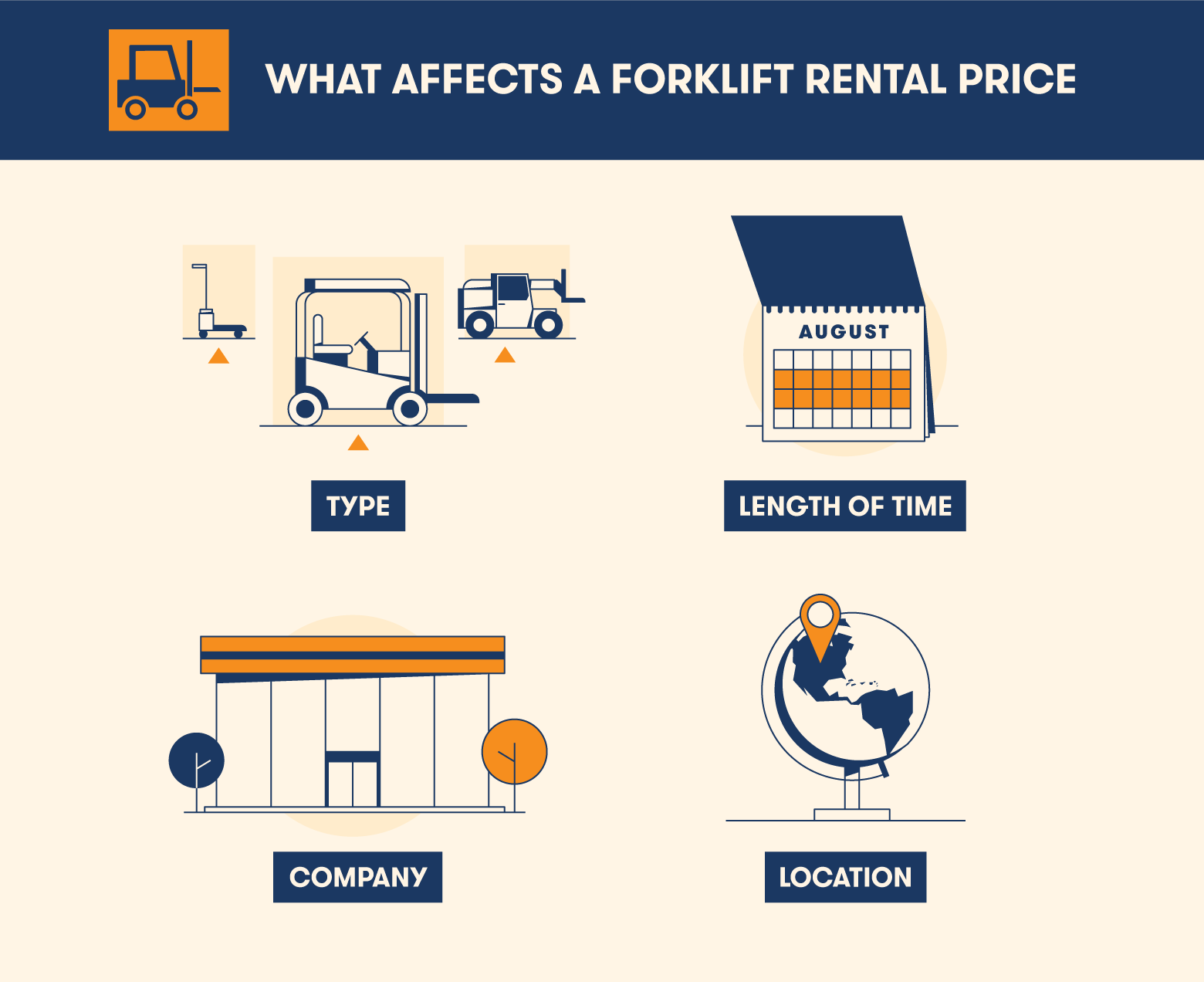 what affects a forklift rental price