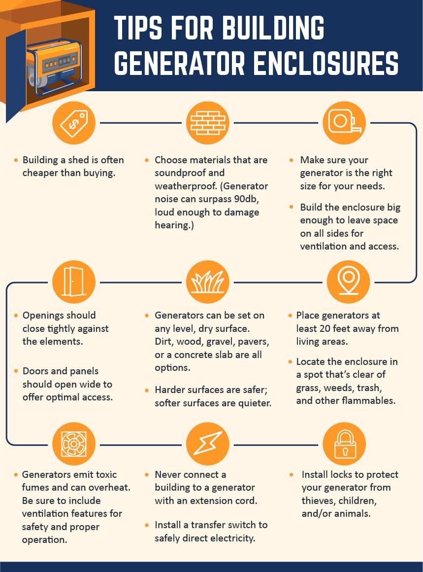 Generator Enclosure building tips