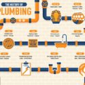 """The """"Very Not Boring"""" History of  Plumbing"""