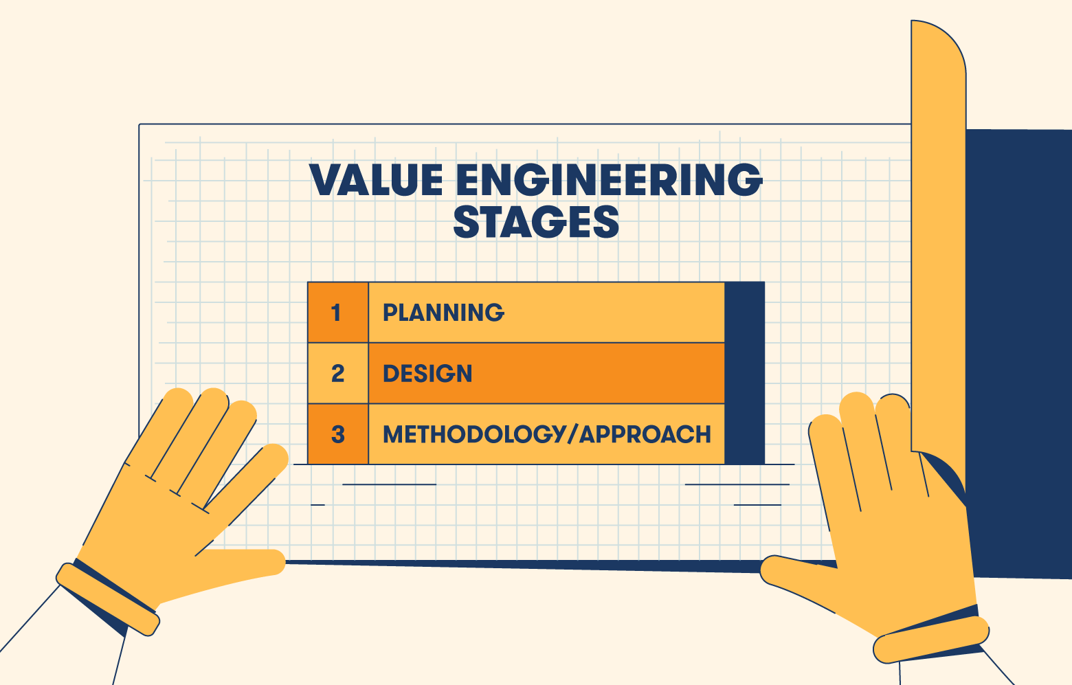 three stages of value engineering