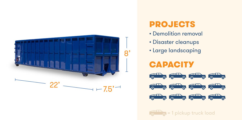 40 cubic yard dumpster