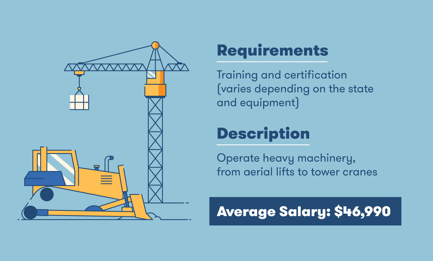equipment operator requirements description and salary