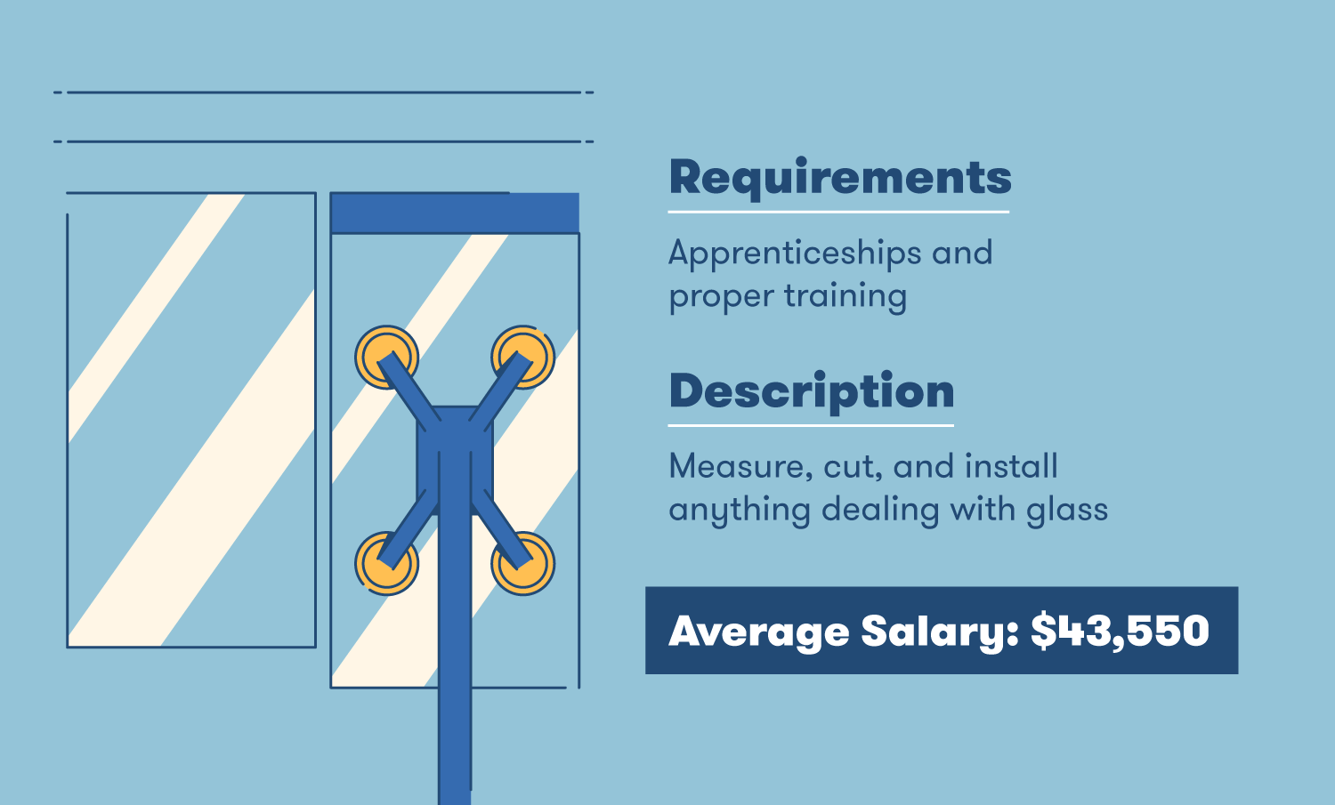 glazier requirements description and salary