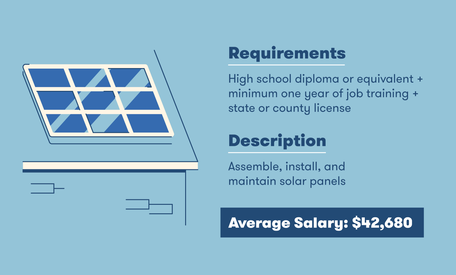 solar installer requirements description and salary