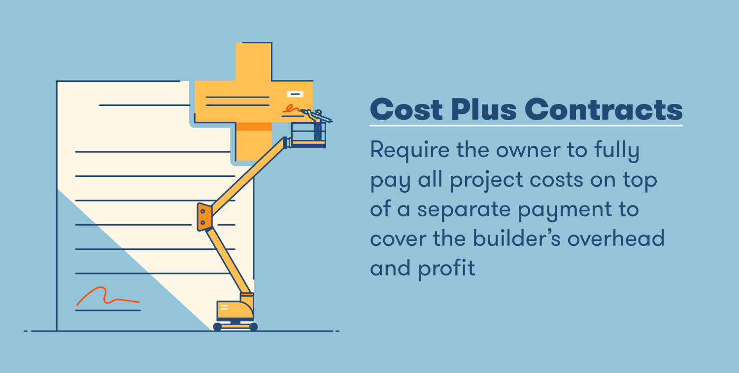 cost plus contracts to require owners to fully pay all project costs on top of a separate payment to cover the builder's overhead and profit