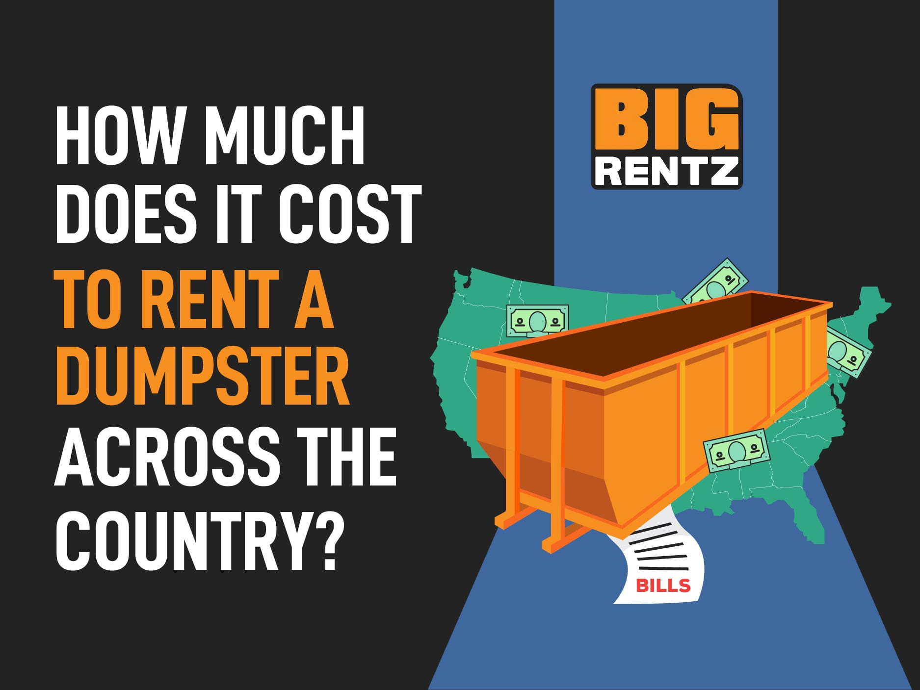How Much Does it Cost to Rent a Dumpster?