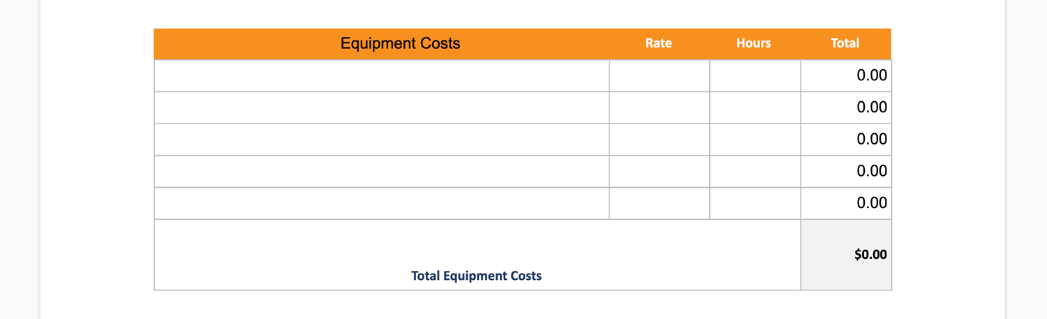cost of equipment