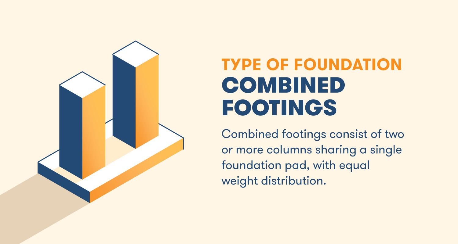 Individual footings are shallow foundations that carry the load of a single column on a cement pad that distributes the building's weight. Combined footings consist of two or more columns sharing a single foundation pad, with equal weight distribution.