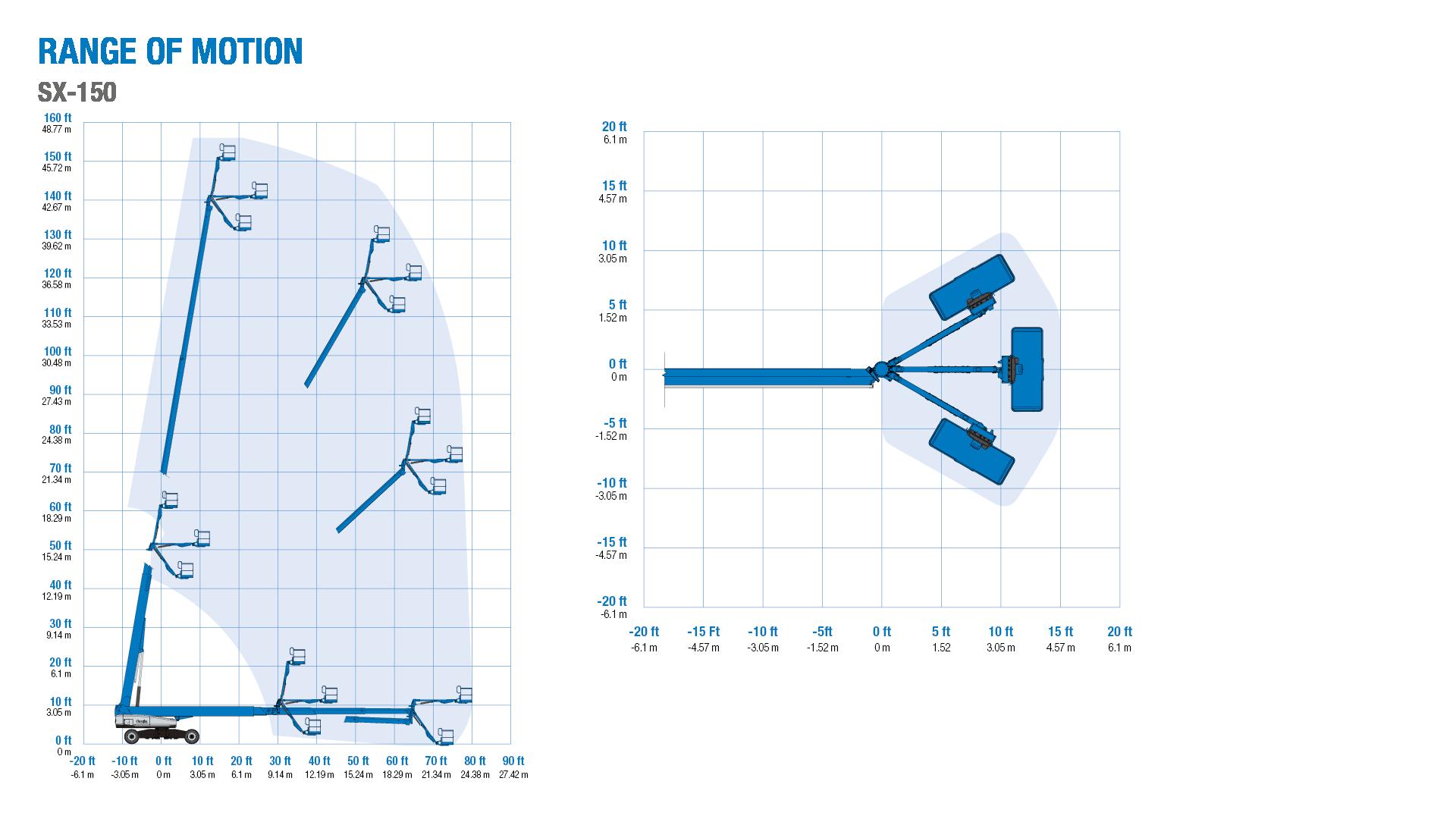 Genie SX-150 Reach Diagram