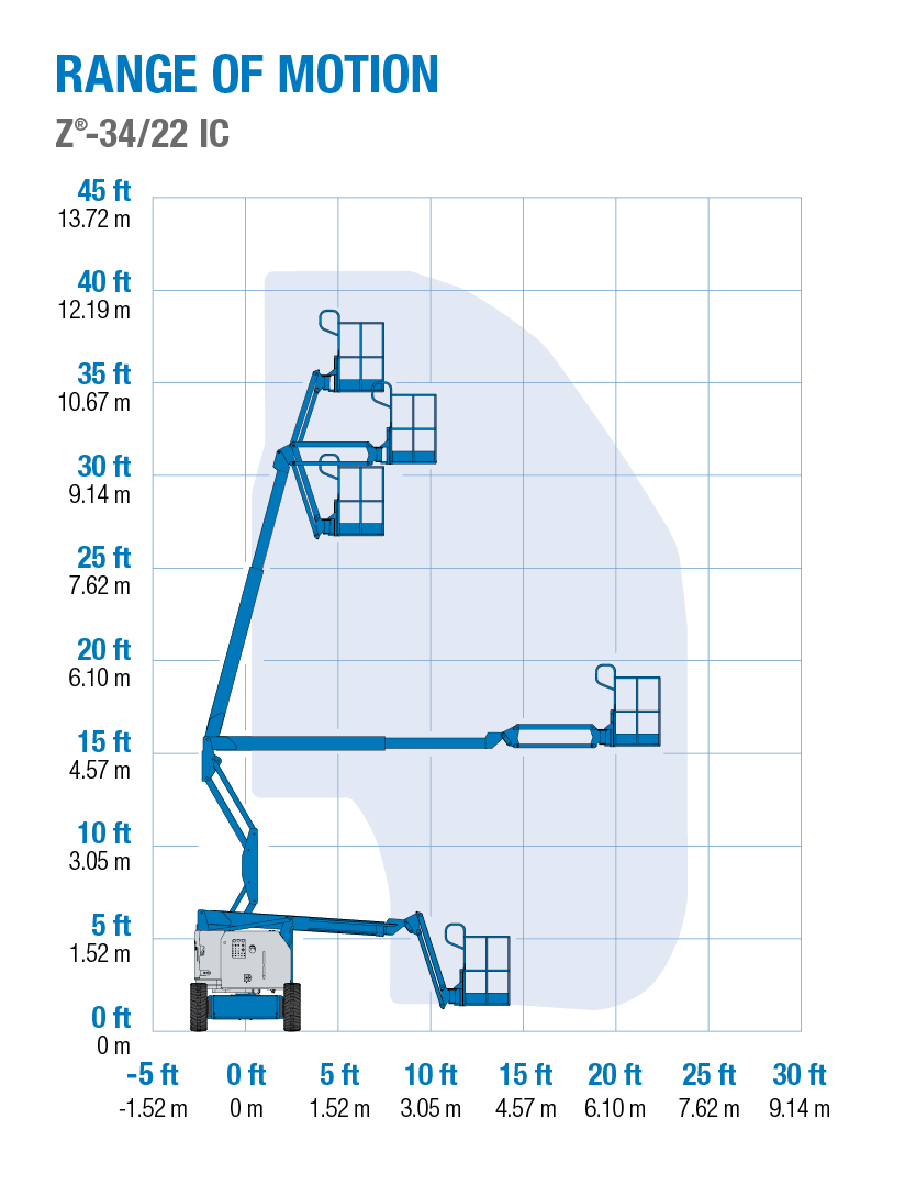 Genie Z-34/22 IC Articulating Boom Lift Reach Diagram