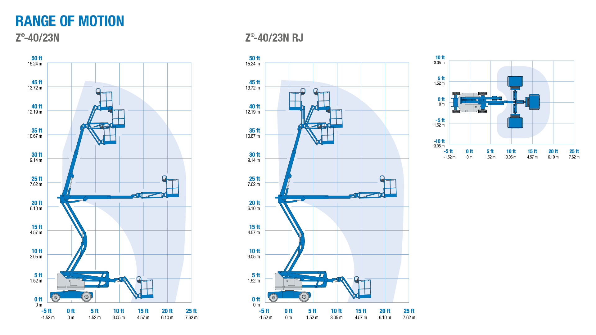 Genie Z-40/23N and Z-40/23N RJ Articulating Boom Lift