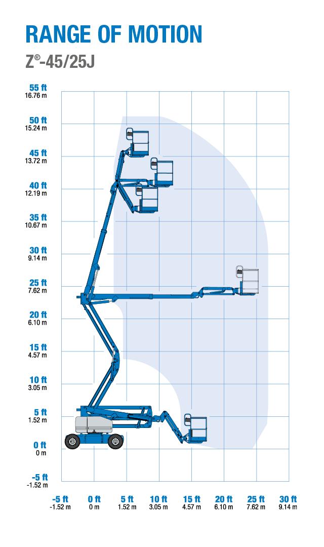 Genie Z-45/25J DC Articulating Boom Lift Reach Diagram