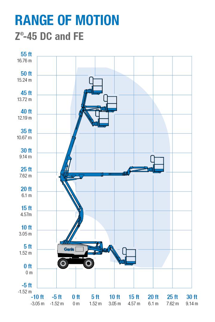 Genie Z-45 DC and Z-45 FE Articulating Boom Lift Reach Diagram