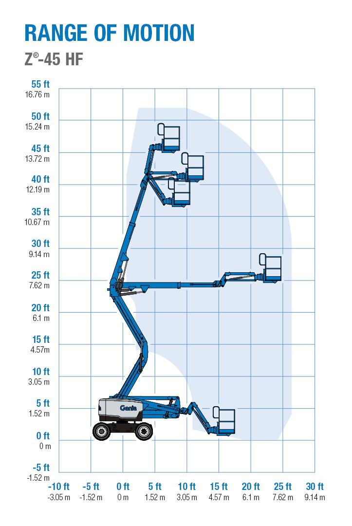 Genie Z-45 HF Articulating Boom Lift Reach Diagram