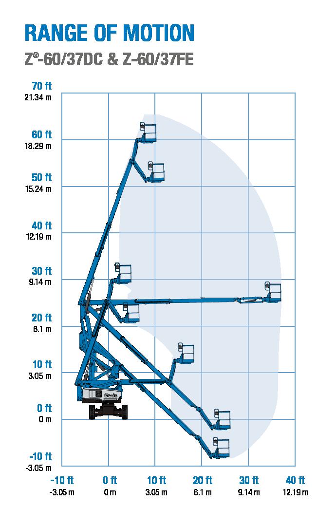 Genie Z-60/37DC Articulating Boom Lift
