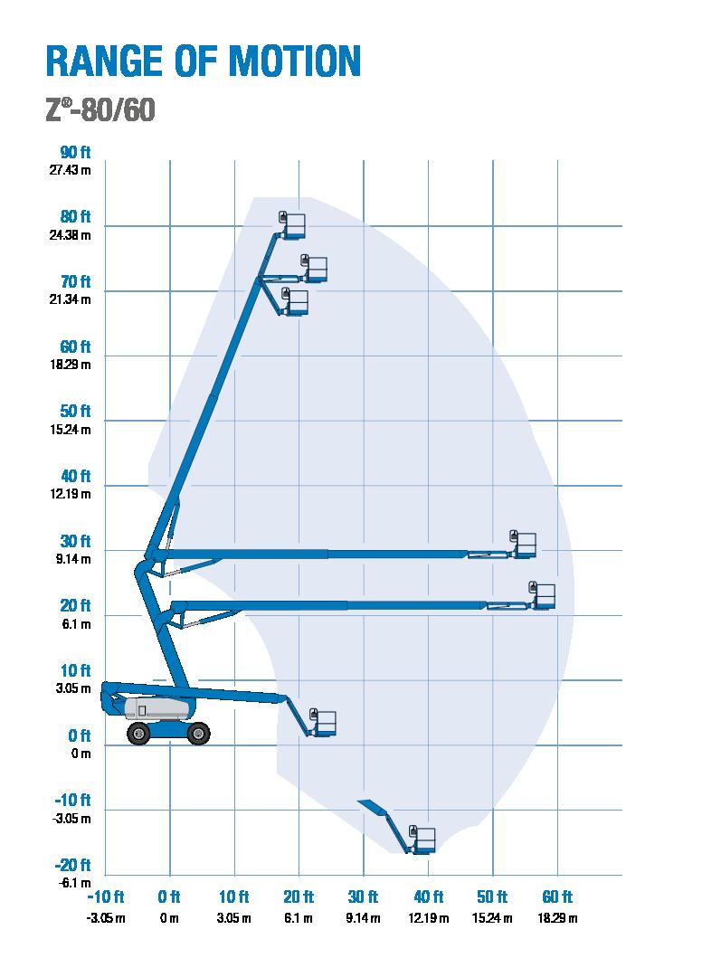 Genie Z-80/60 Articulating Boom Lift Reach Diagram