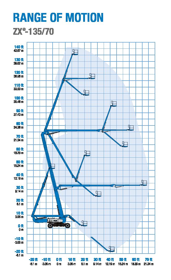 Genie ZX-135 Articulating Boom Lift Reach Diagram