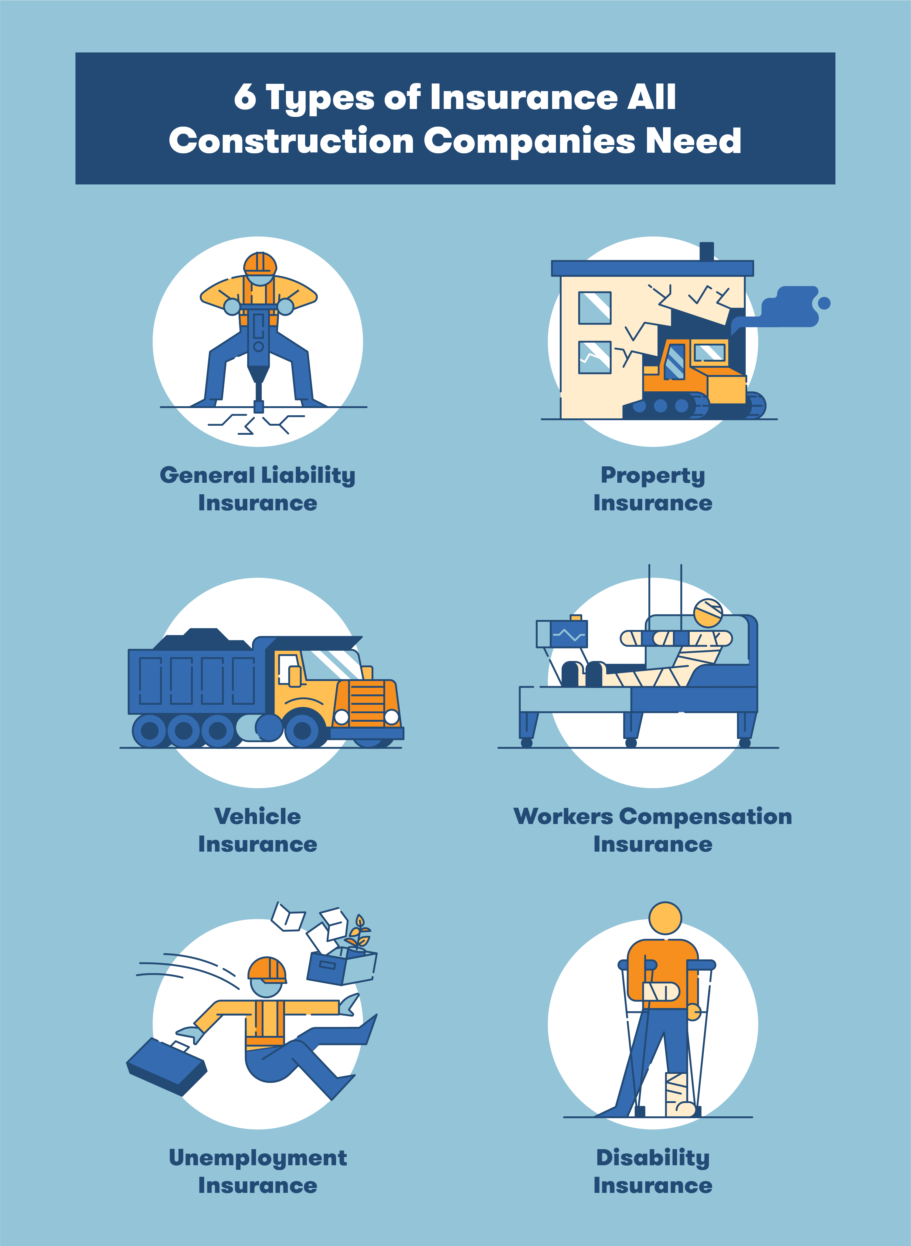 6 types of insurance needed to start a construction company