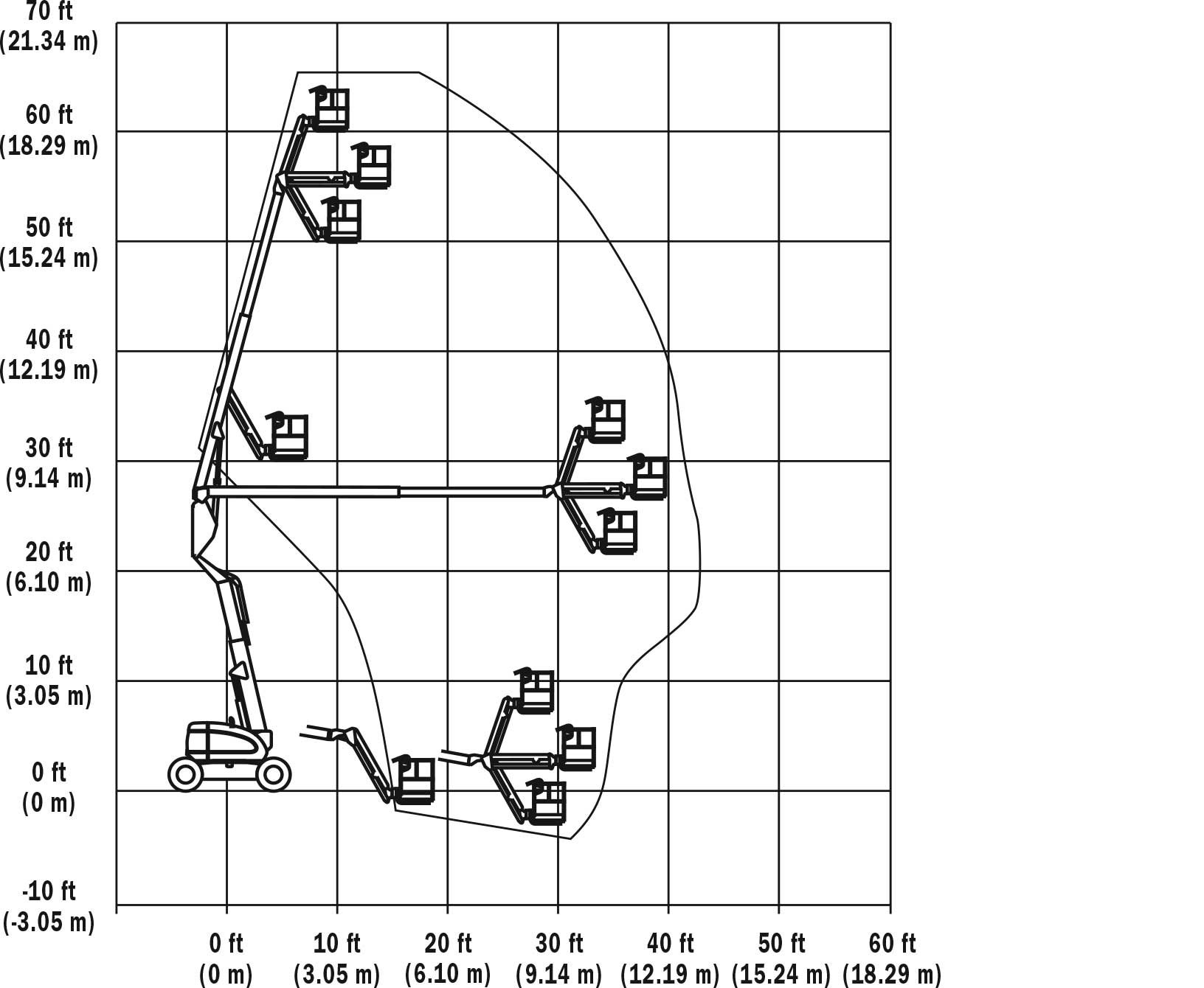 JLG 600AJ Articulating Boom Lift Reach Diagram