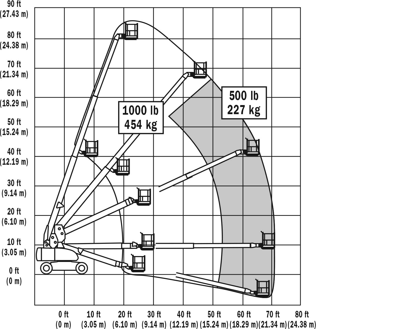 JLG 800S Reach Diagram