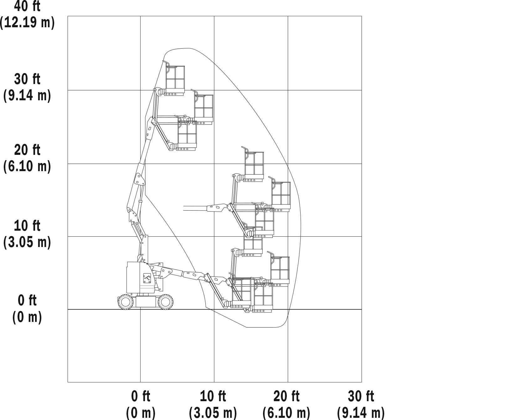 JLG E300AJ Articulating Boom Lift Reach Diagram