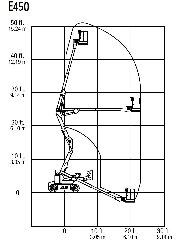 JLG E450 Articulating Boom Lift Reach Diagram