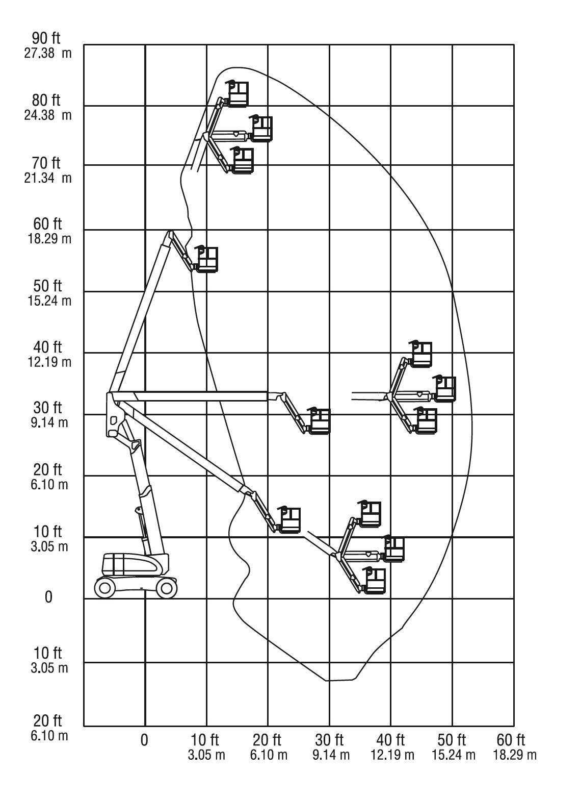 JLG H800AJ Articulating Boom Lift Reach Diagram