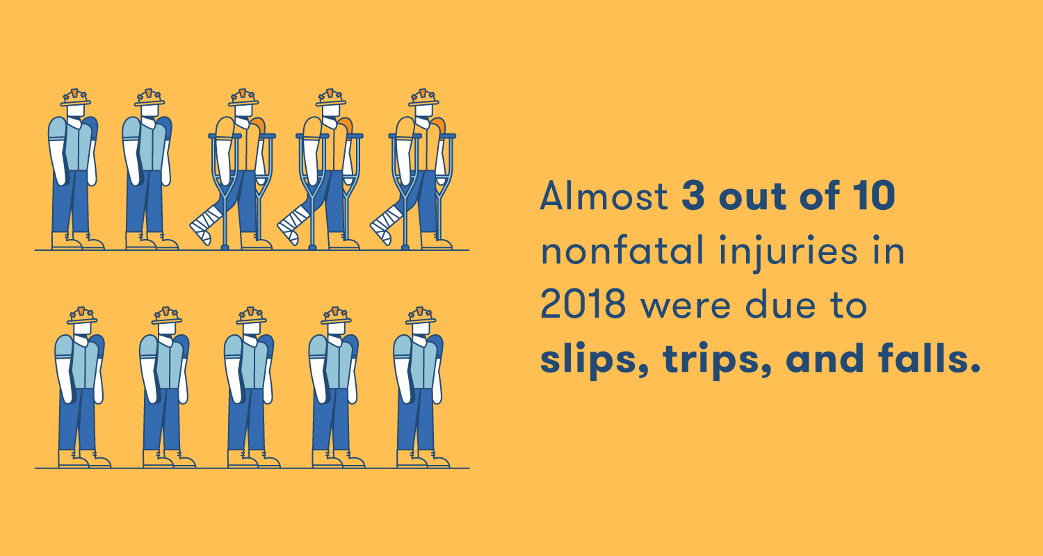 Nonfatal injuries