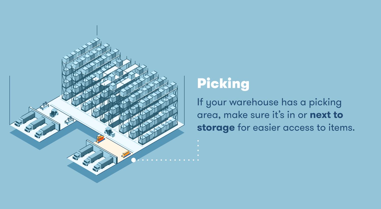 picking warehouse layout BigRentz