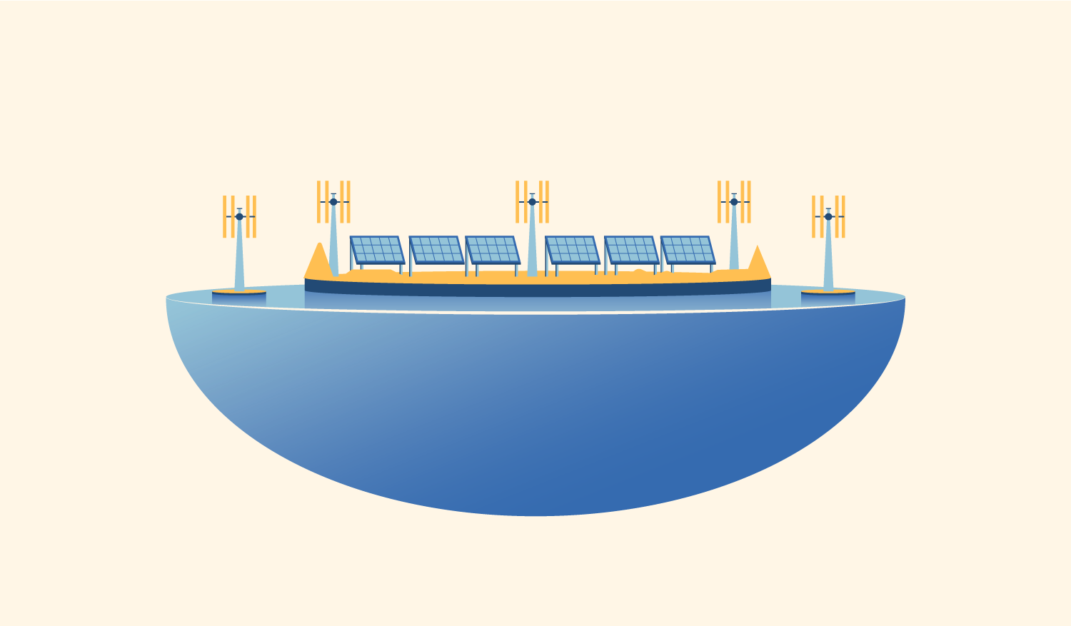 A floating city platform with solar panels and wind turbines.
