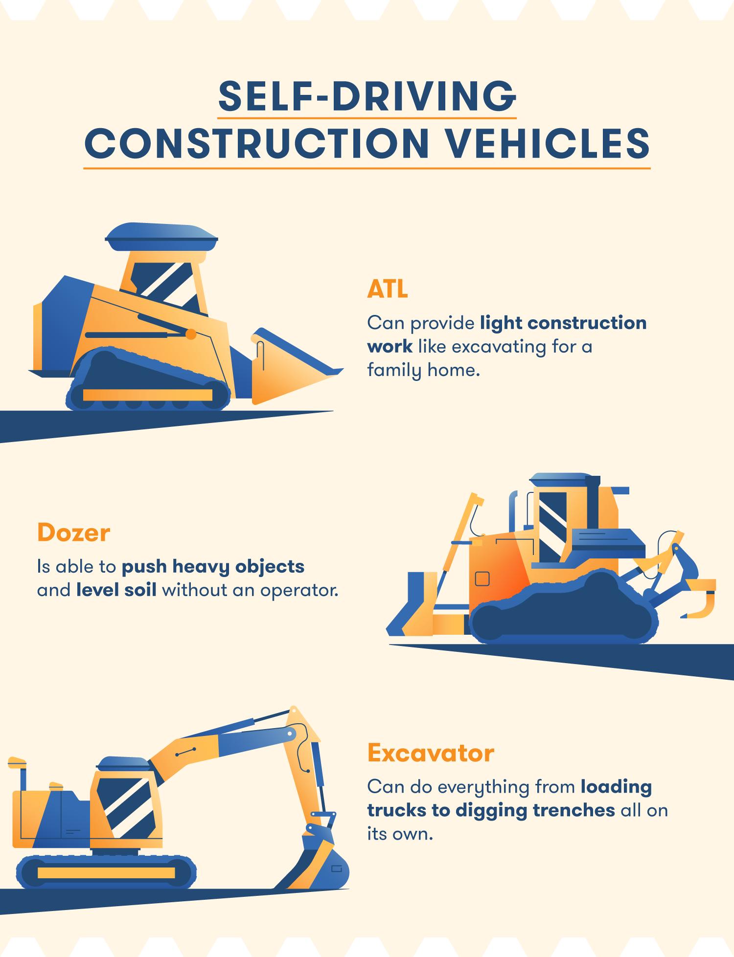 construction robots self driving construction vehicles