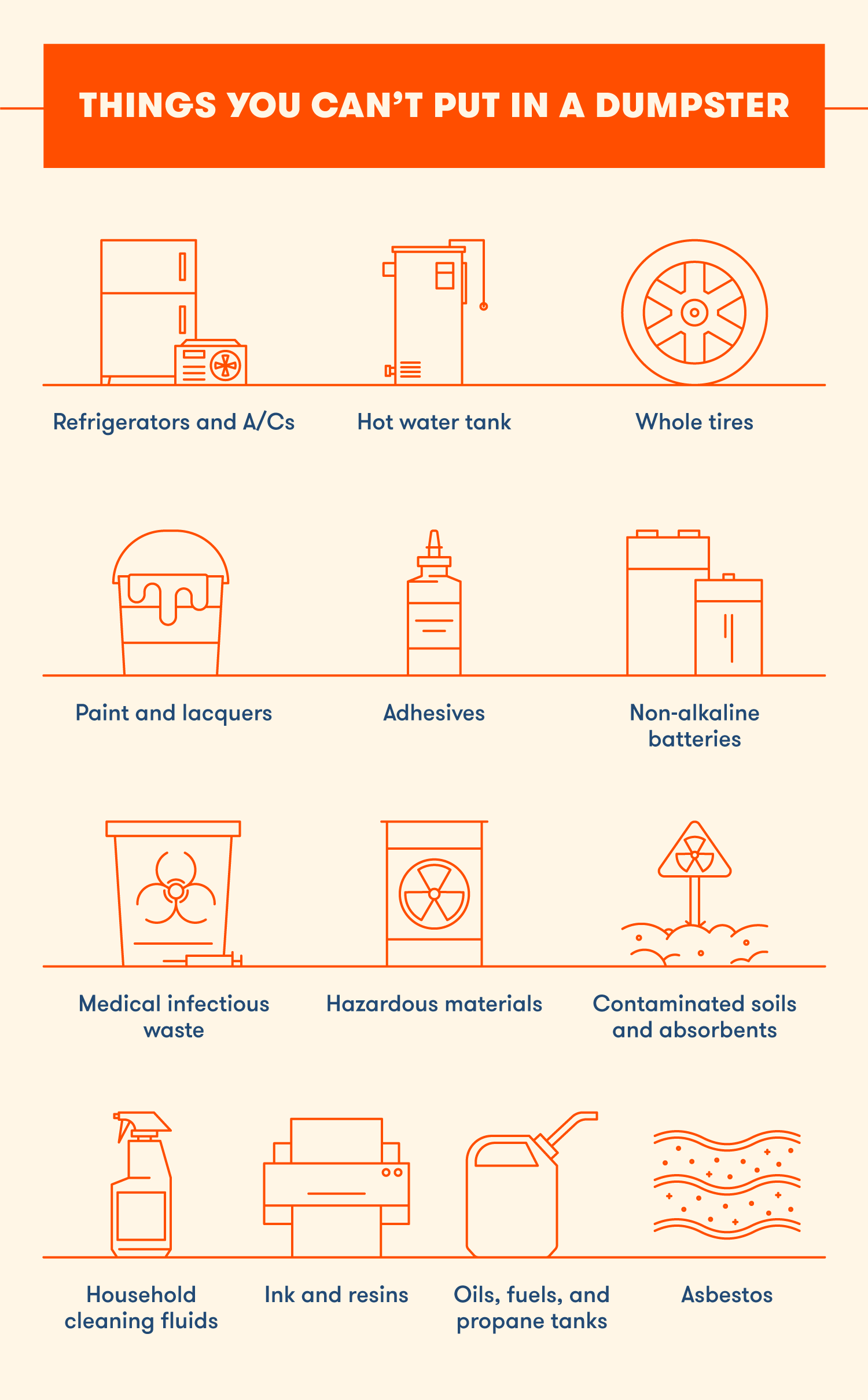 Graphic illustrating the items that should not be disposed of in a dumpster