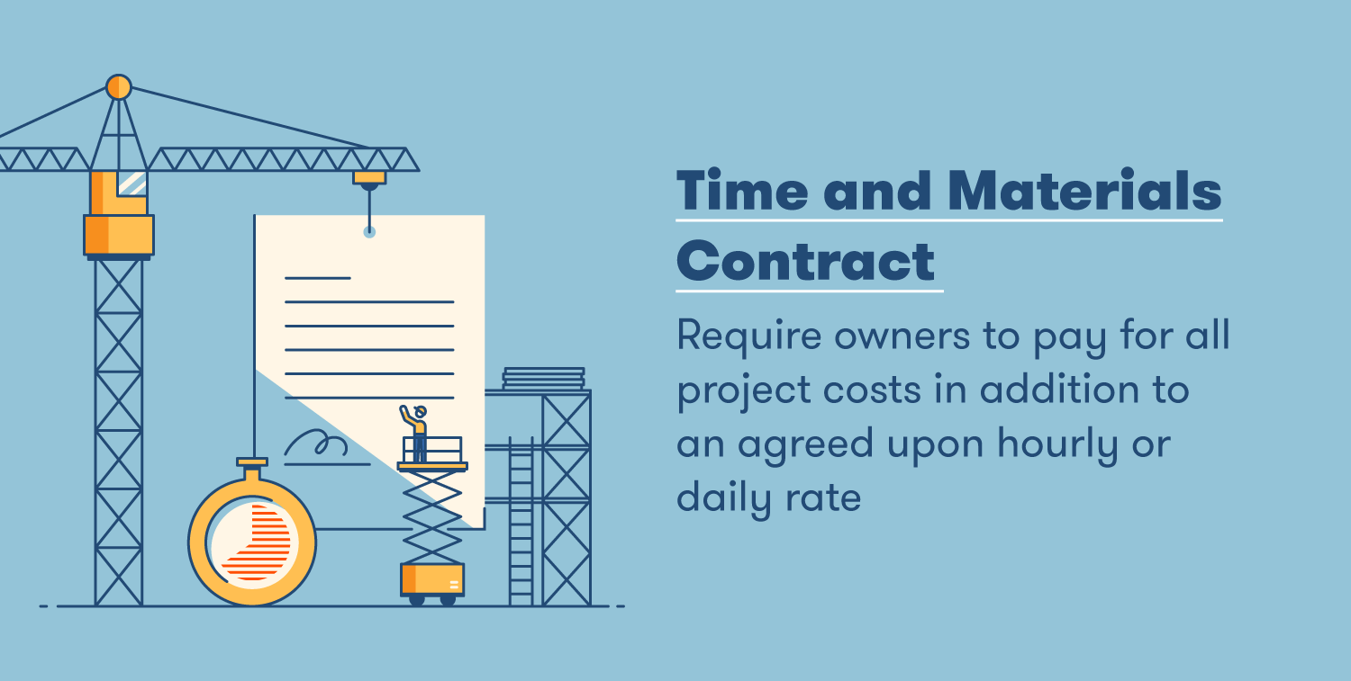 time and materials contracts require owenrs to pay for all project costs in addition to an agreed upon hourly or daily rate