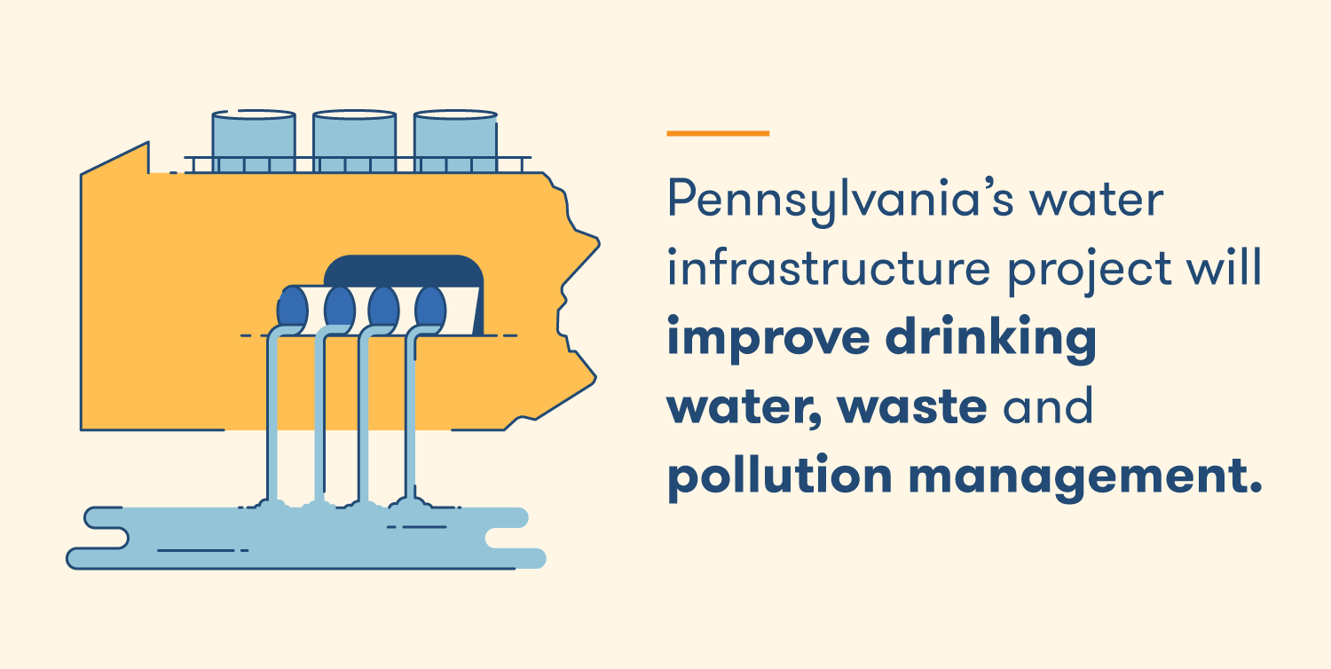 9 Types of Infrastructure - Water Infrastructure