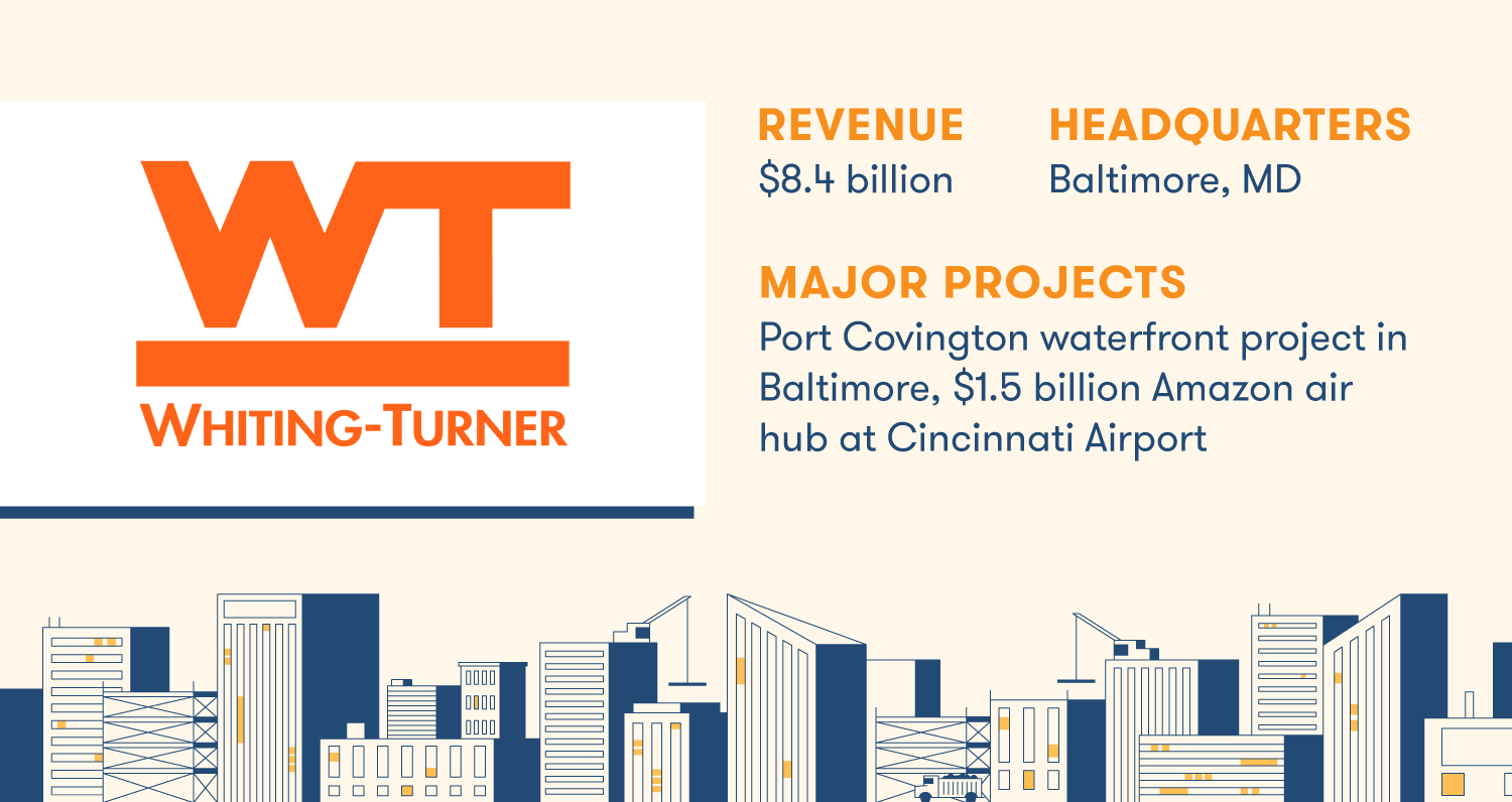 whiting turner construction company profile