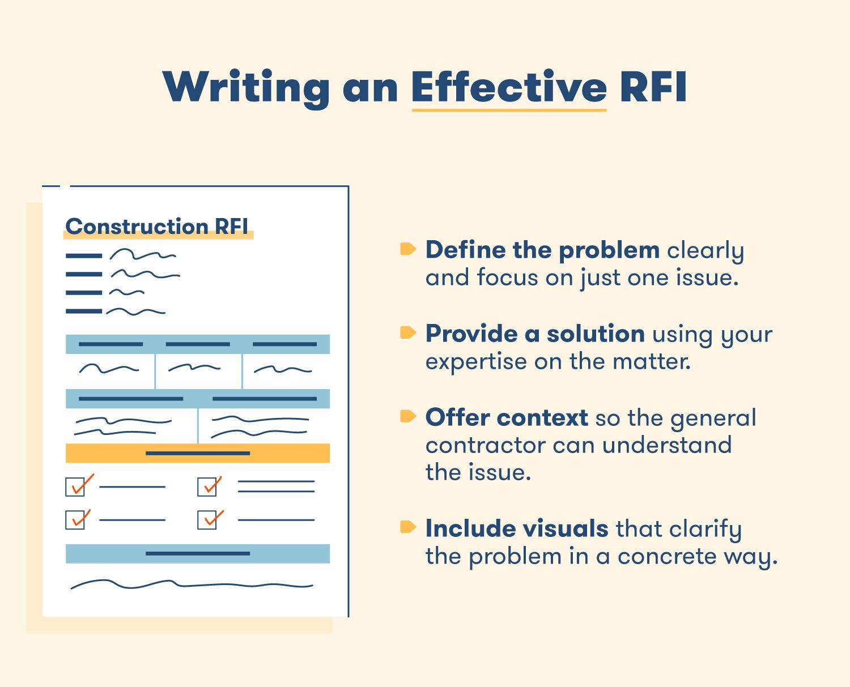 Tips for writing an effective RFI.