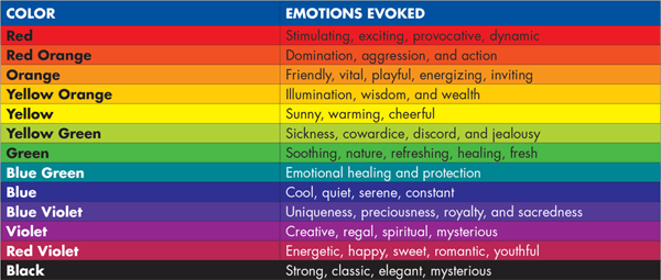 Choose colors that translate an emotional response that is in-line with your content.